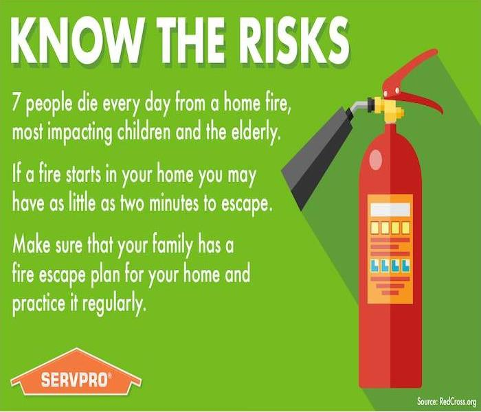 Green background with information about fire extinguishers.